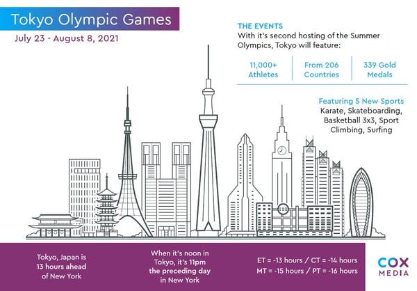 Tokyo Olympics_Infographic