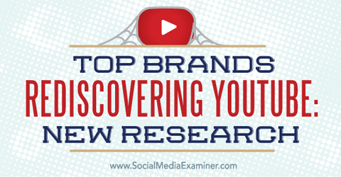 research on brands and youtube