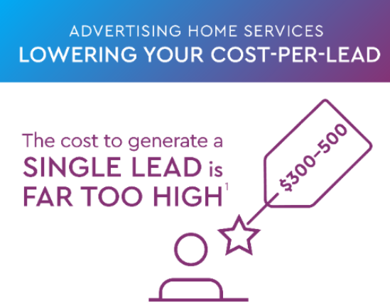 Advertising Home Services Infographic